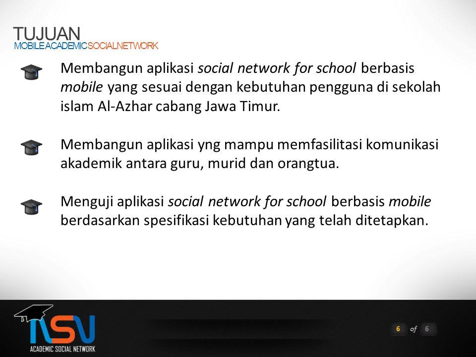 TUJUAN MOBILE ACADEMIC SOCIAL NETWORK.