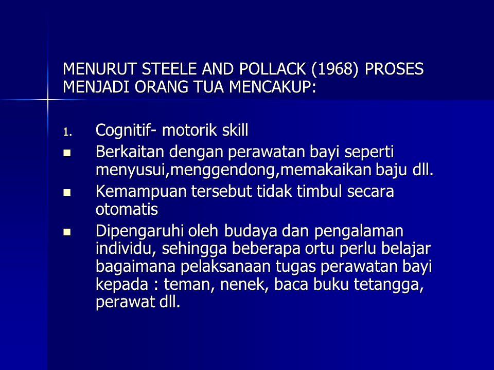 MENURUT STEELE AND POLLACK (1968) PROSES MENJADI ORANG TUA MENCAKUP: