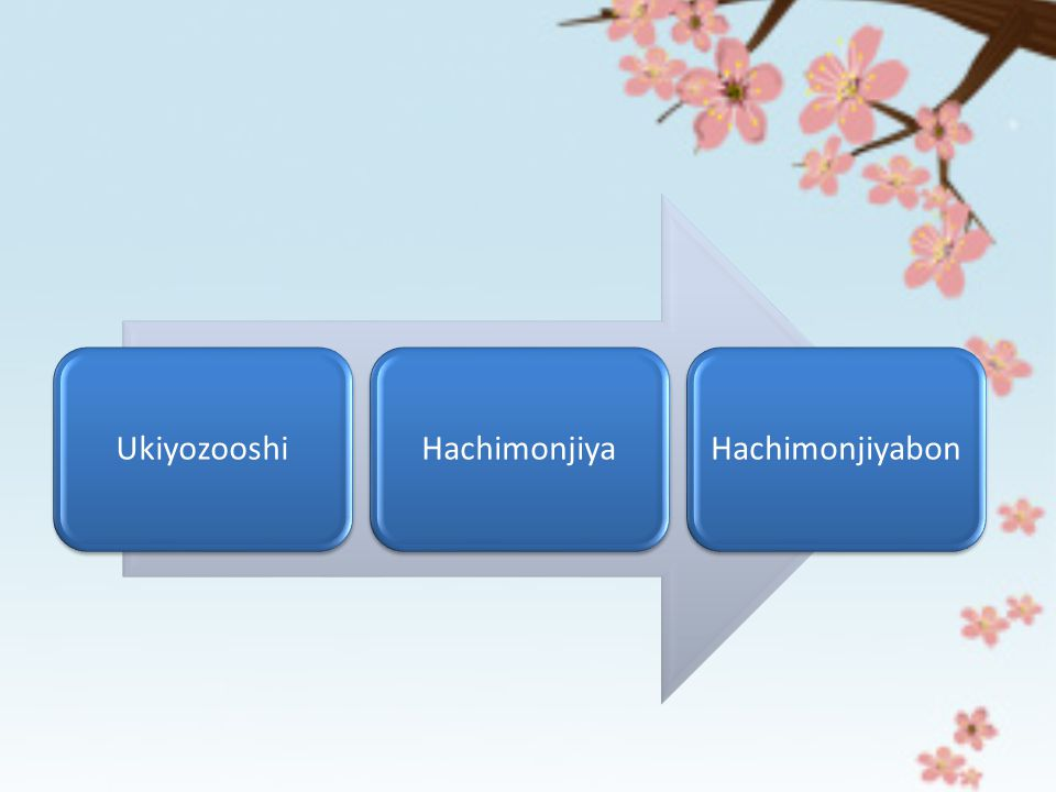 Ukiyozooshi Hachimonjiya Hachimonjiyabon