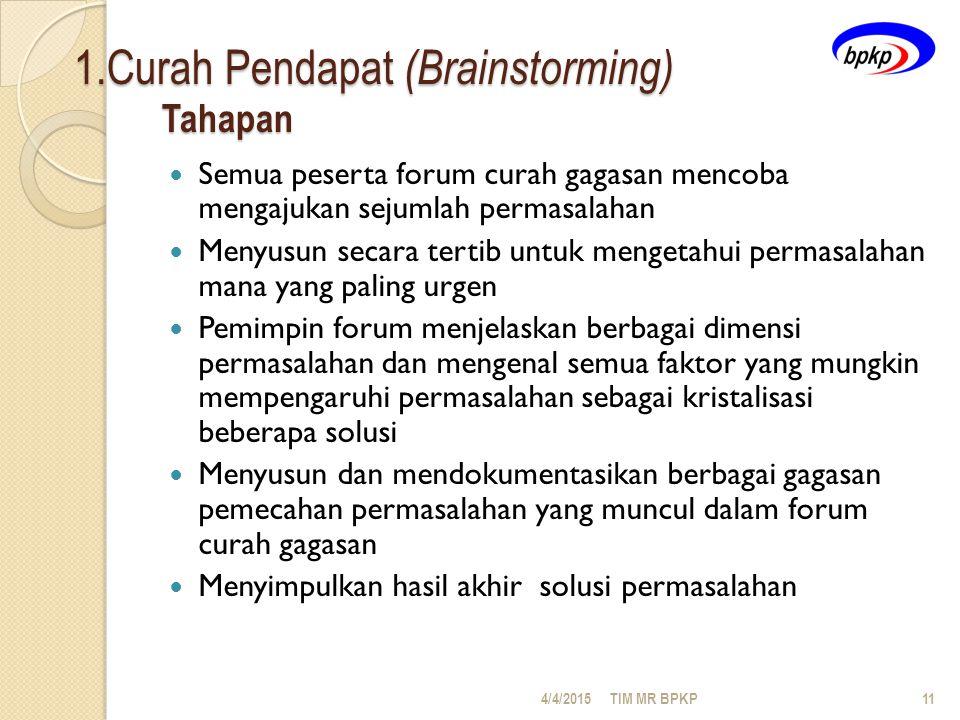 1.Curah Pendapat (Brainstorming) Tahapan
