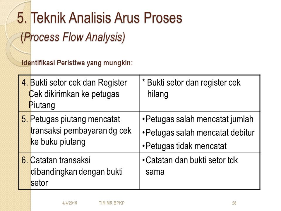 5. Teknik Analisis Arus Proses (Process Flow Analysis)