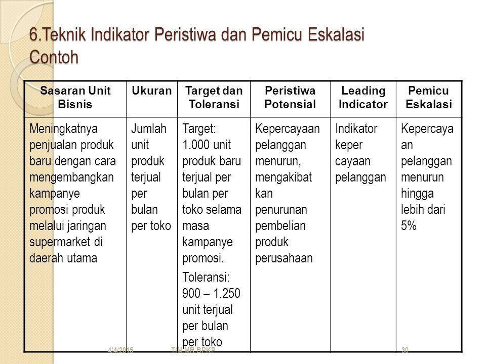 6.Teknik Indikator Peristiwa dan Pemicu Eskalasi Contoh