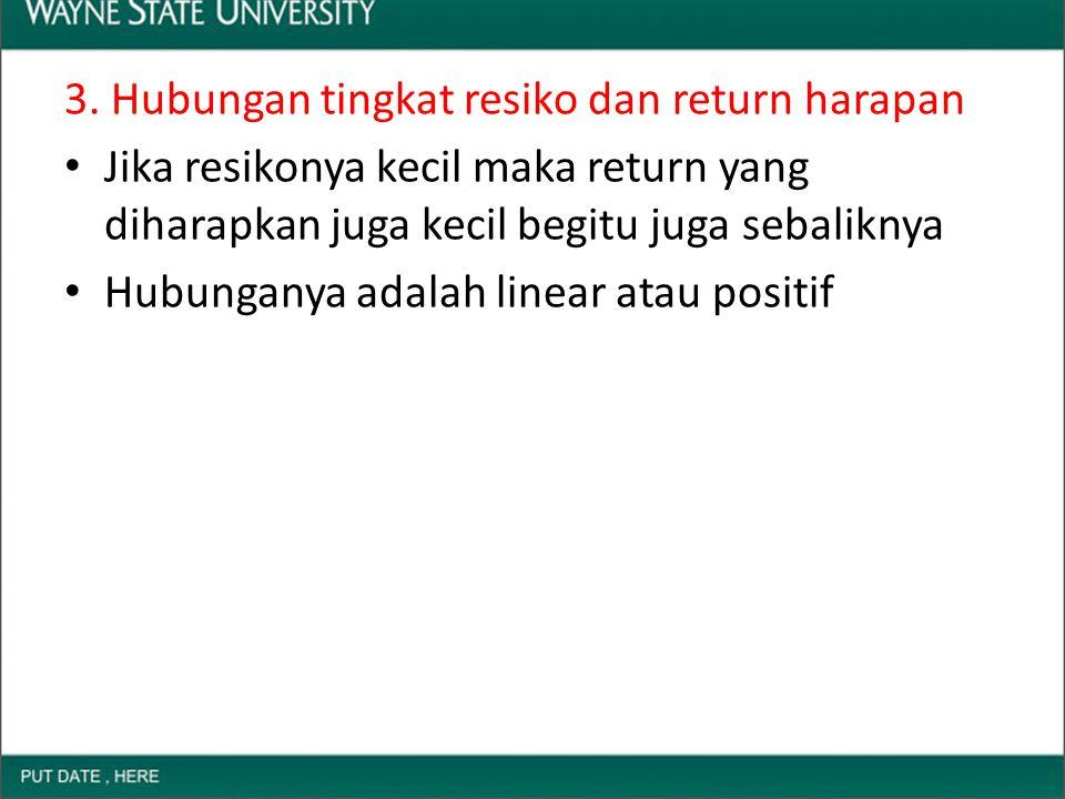 3. Hubungan tingkat resiko dan return harapan