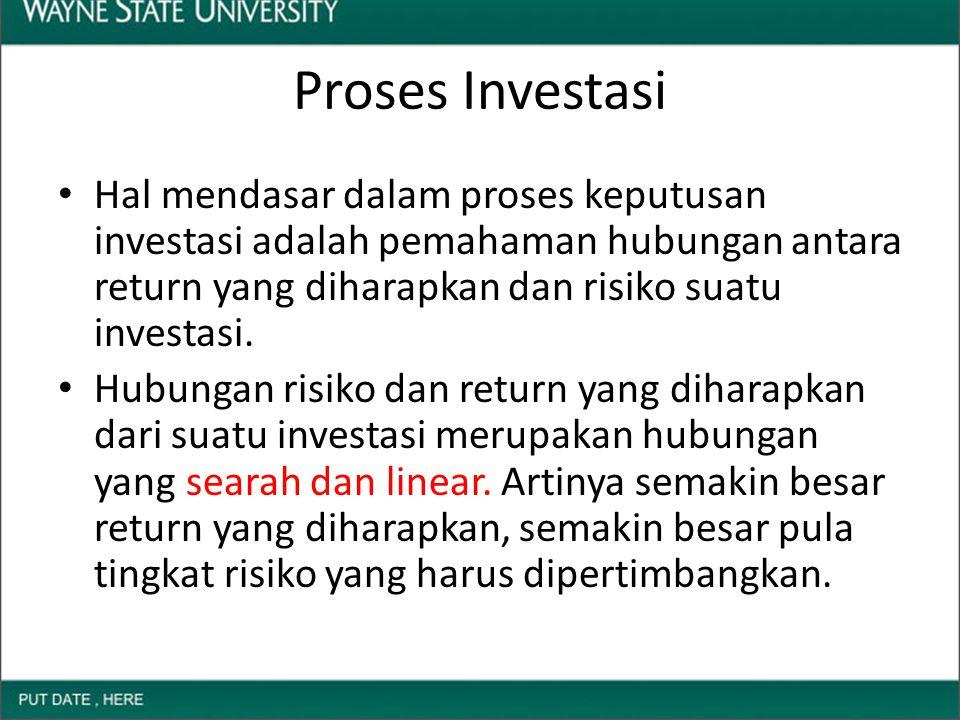 Proses Investasi Hal mendasar dalam proses keputusan investasi adalah pemahaman hubungan antara return yang diharapkan dan risiko suatu investasi.