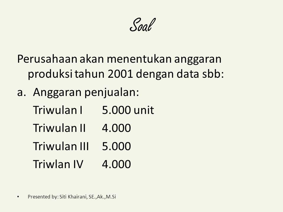 Soal Perusahaan akan menentukan anggaran produksi tahun 2001 dengan data sbb: Anggaran penjualan: Triwulan I 5.000 unit.