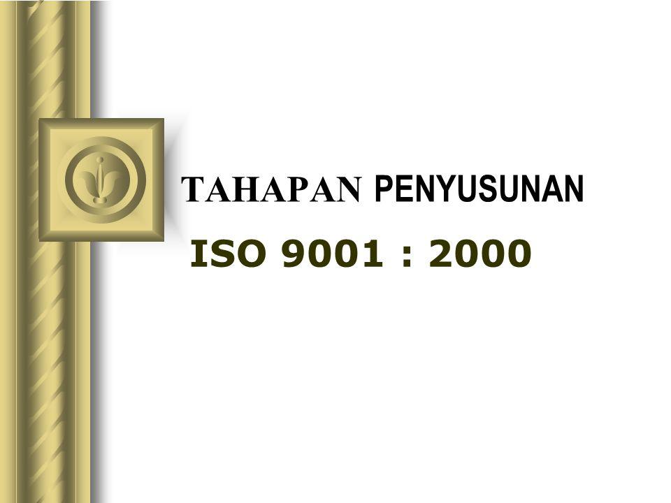 TAHAPAN PENYUSUNAN ISO 9001 : 2000