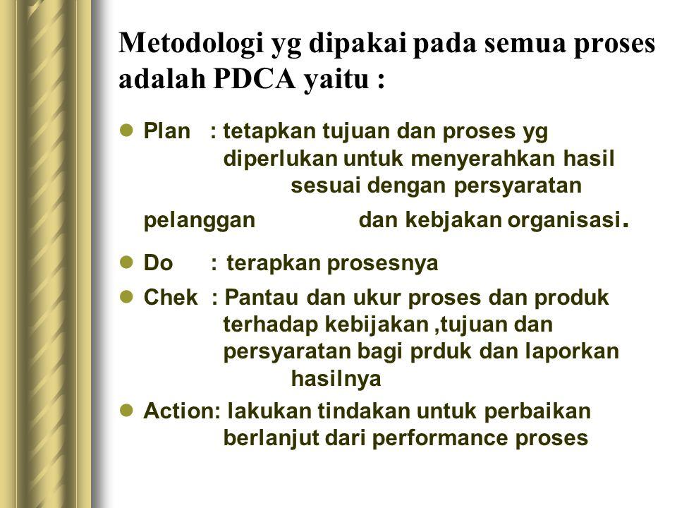 Metodologi yg dipakai pada semua proses adalah PDCA yaitu :