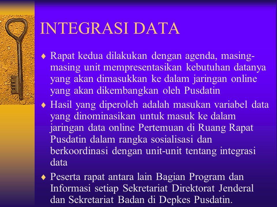 INTEGRASI DATA