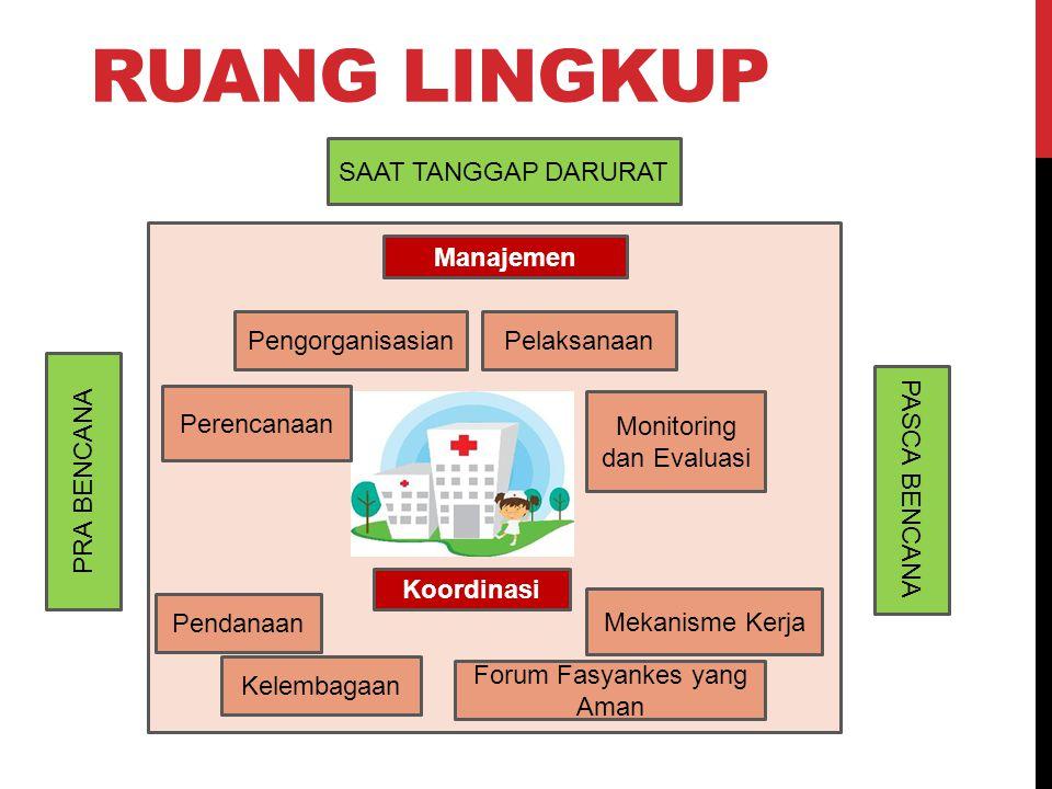 RUANG LINGKUP SAAT TANGGAP DARURAT Manajemen Pengorganisasian