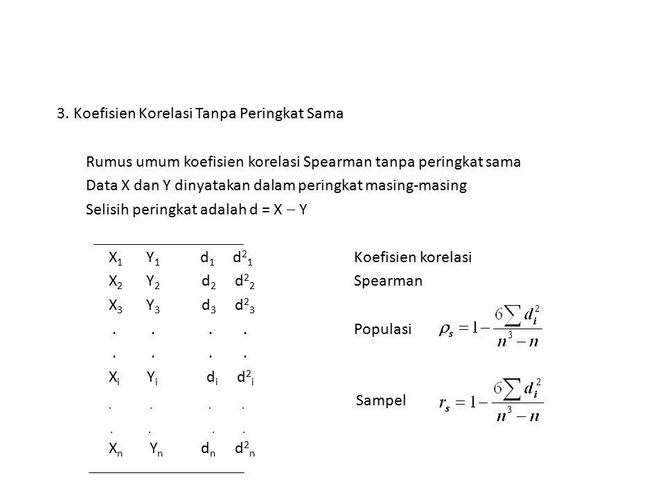 Rumus umum koefisien korelasi Spearman tanpa peringkat sama
