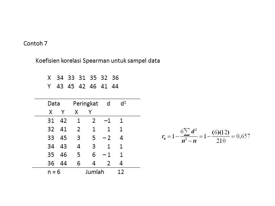 Koefisien korelasi Spearman untuk sampel data X 34 33 31 35 32 36