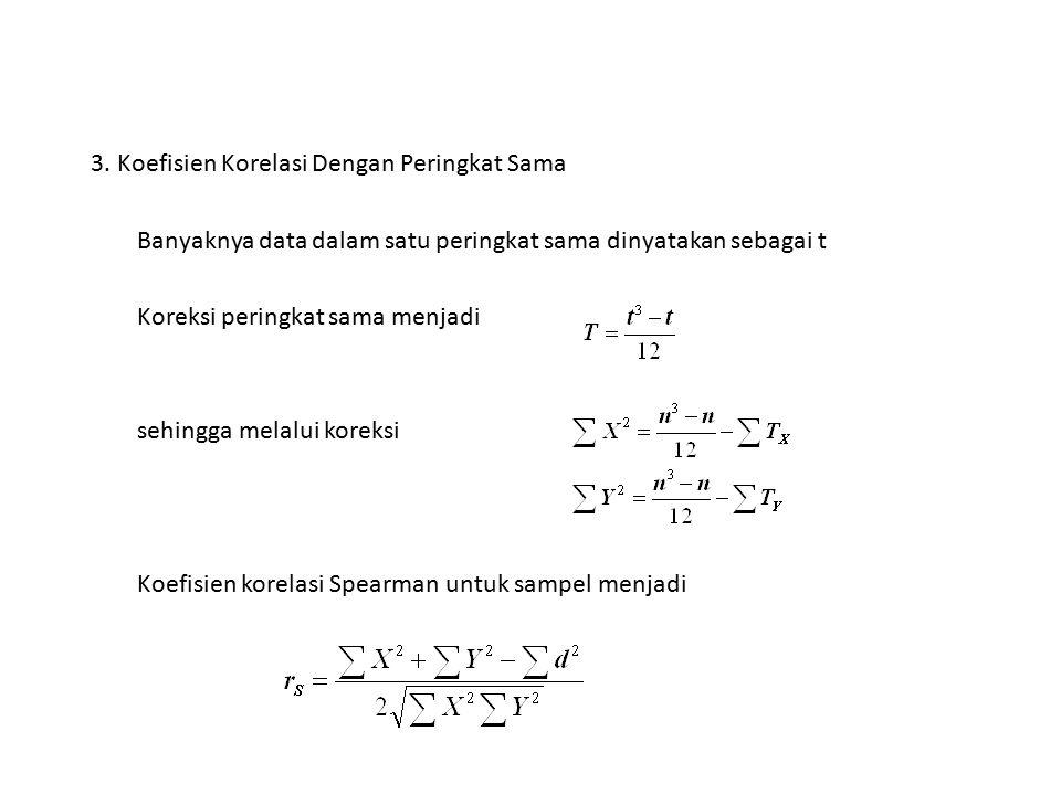 3. Koefisien Korelasi Dengan Peringkat Sama