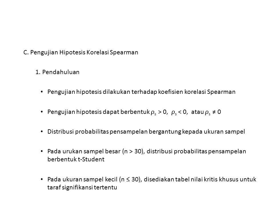 C. Pengujian Hipotesis Korelasi Spearman