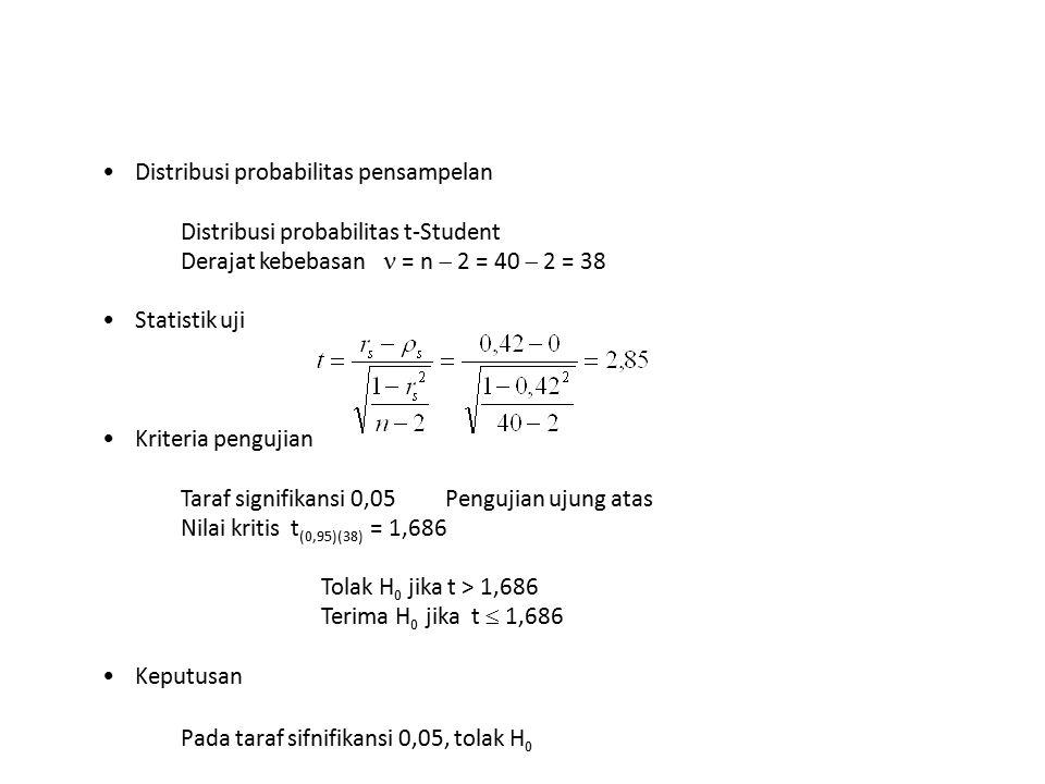 Distribusi probabilitas pensampelan