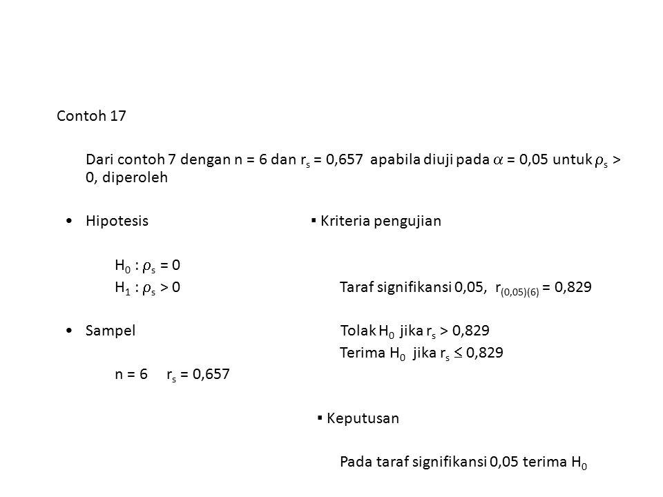 Contoh 17 Dari contoh 7 dengan n = 6 dan rs = 0,657 apabila diuji pada  = 0,05 untuk s > 0, diperoleh.