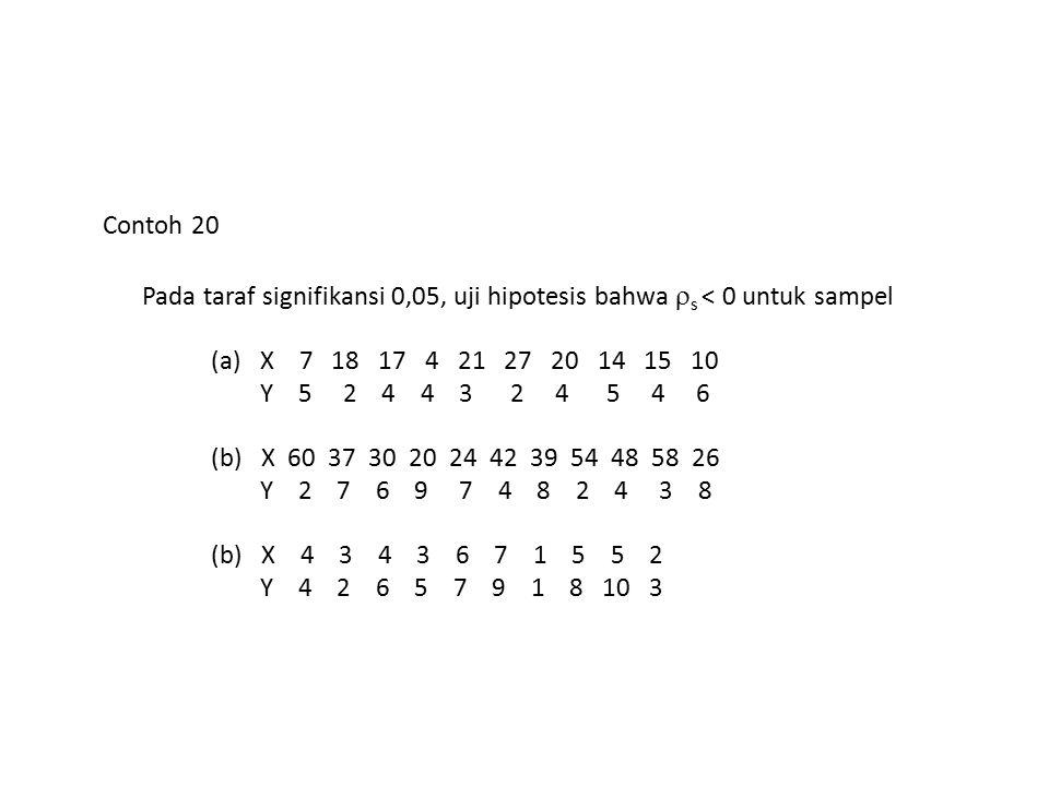 Contoh 20 Pada taraf signifikansi 0,05, uji hipotesis bahwa s < 0 untuk sampel. (a) X 7 18 17 4 21 27 20 14 15 10.