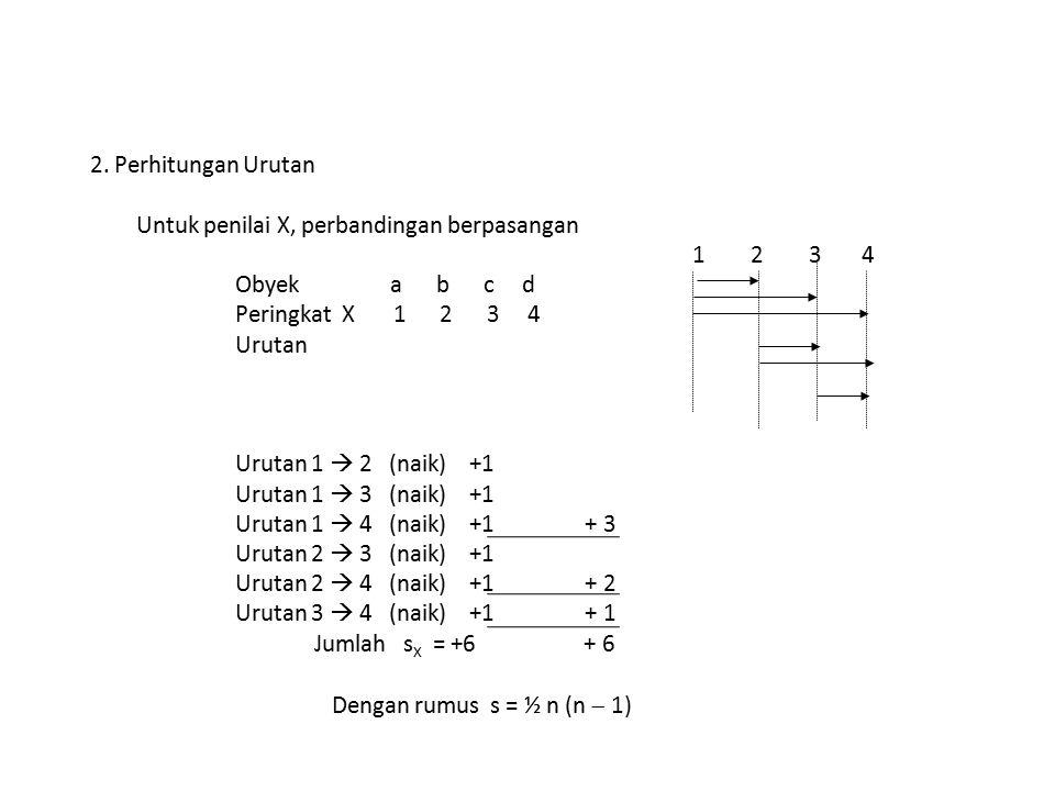 2. Perhitungan Urutan Untuk penilai X, perbandingan berpasangan. 1 2 3 4. Obyek a b c d.