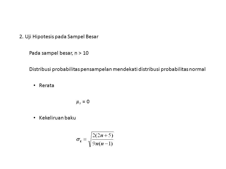 2. Uji Hipotesis pada Sampel Besar