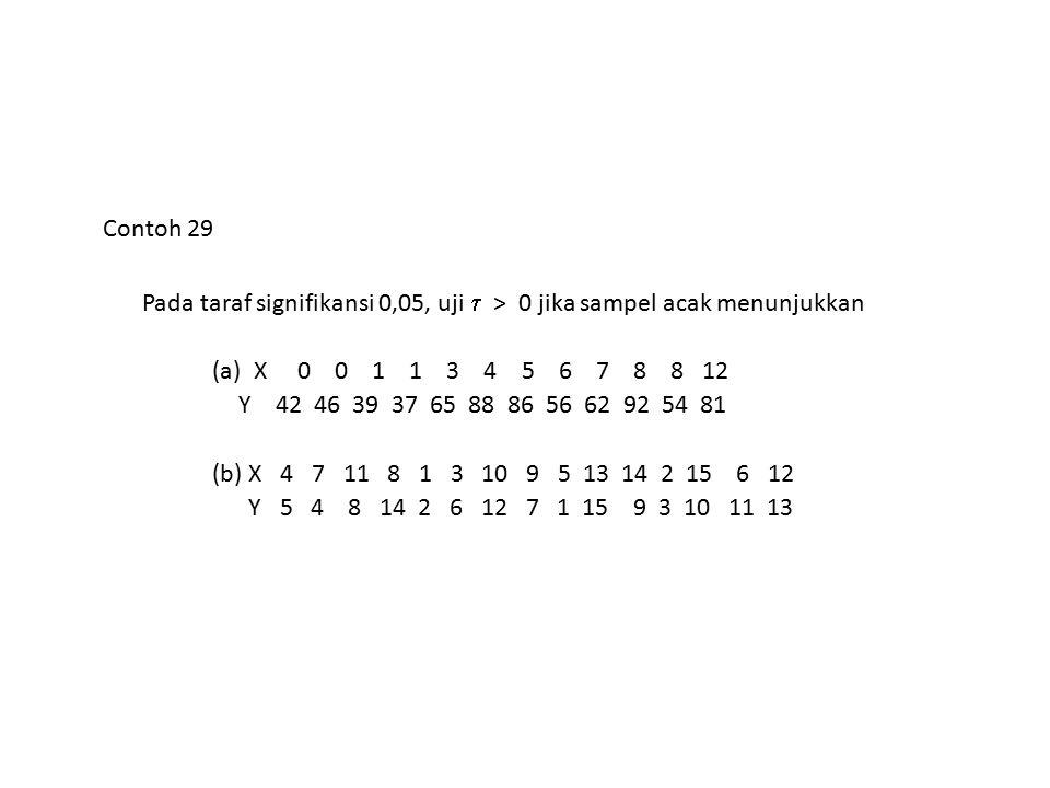 Contoh 29 Pada taraf signifikansi 0,05, uji  > 0 jika sampel acak menunjukkan.