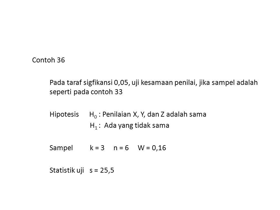 Contoh 36 Pada taraf sigfikansi 0,05, uji kesamaan penilai, jika sampel adalah seperti pada contoh 33.