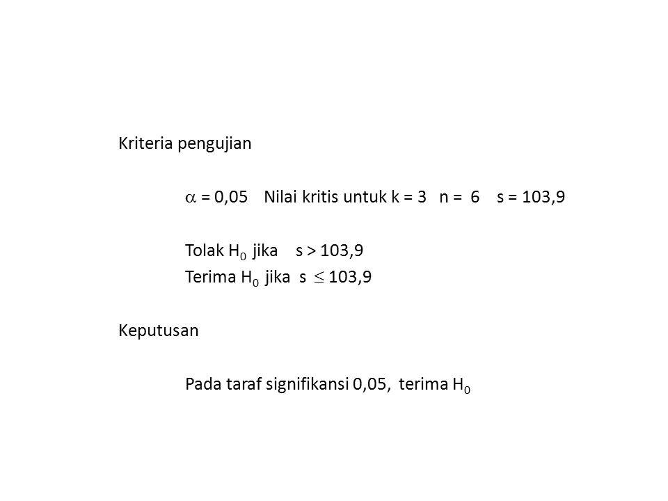 Kriteria pengujian  = 0,05 Nilai kritis untuk k = 3 n = 6 s = 103,9. Tolak H0 jika s > 103,9.