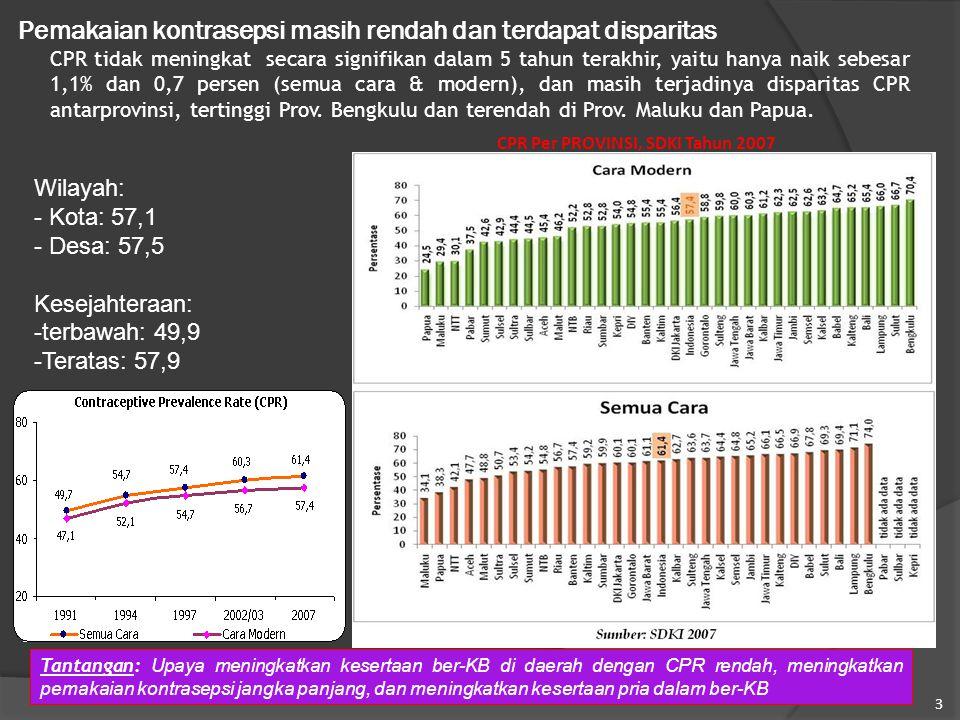 CPR Per PROVINSI, SDKI Tahun 2007