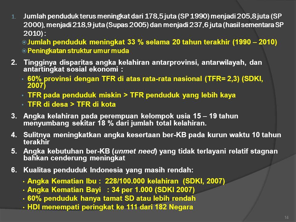 Jumlah penduduk terus meningkat dari 178,5 juta (SP 1990) menjadi 205,8 juta (SP 2000), menjadi 218,9 juta (Supas 2005) dan menjadi 237,6 juta (hasil sementara SP 2010) :