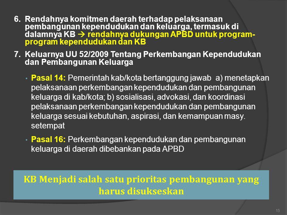 KB Menjadi salah satu prioritas pembangunan yang harus disukseskan