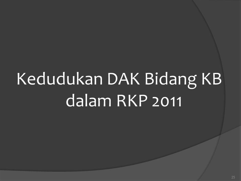 Kedudukan DAK Bidang KB dalam RKP 2011