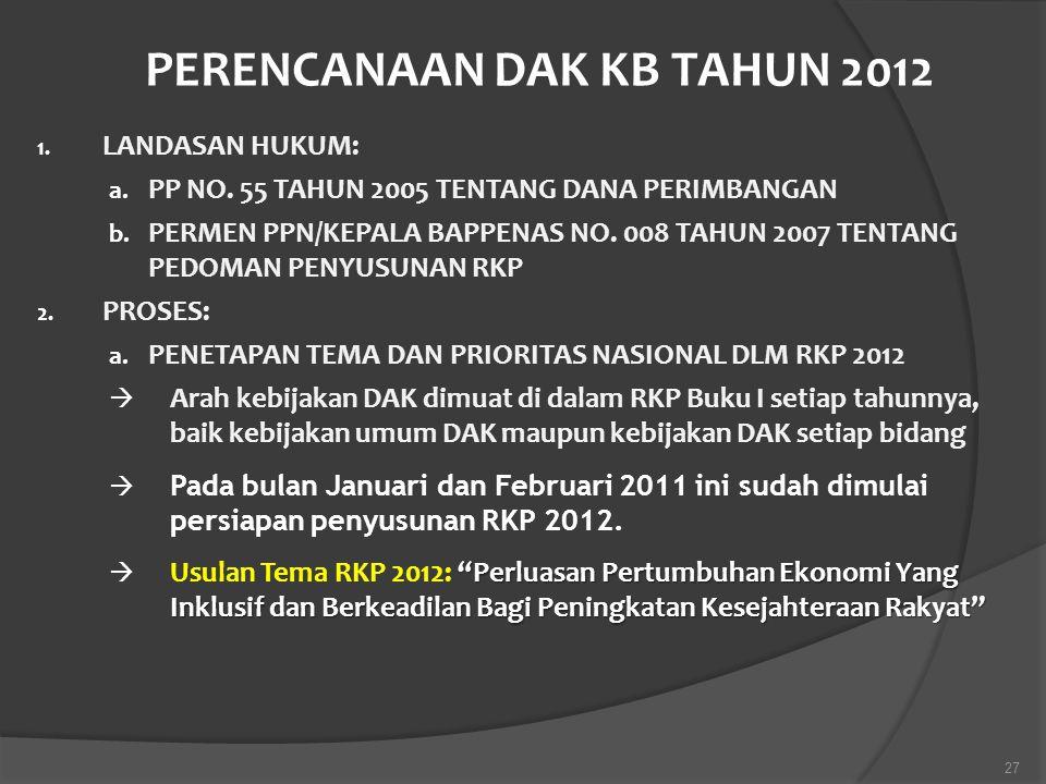 PERENCANAAN DAK KB TAHUN 2012