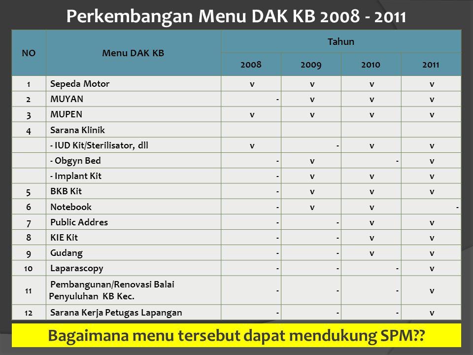 Perkembangan Menu DAK KB 2008 - 2011