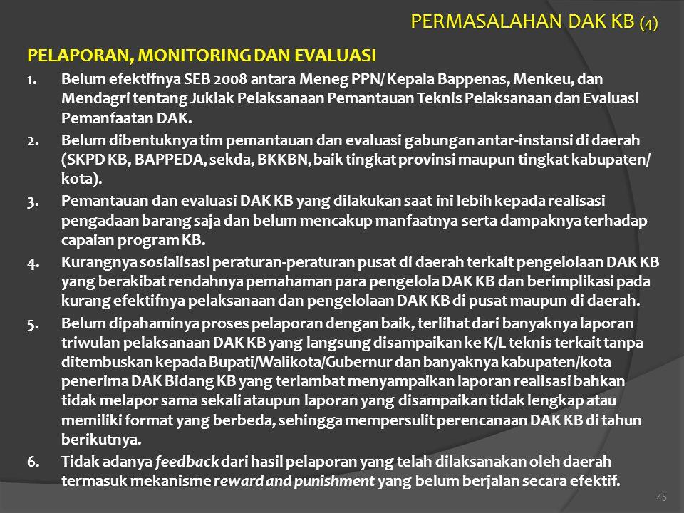PERMASALAHAN DAK KB (4) PELAPORAN, MONITORING DAN EVALUASI