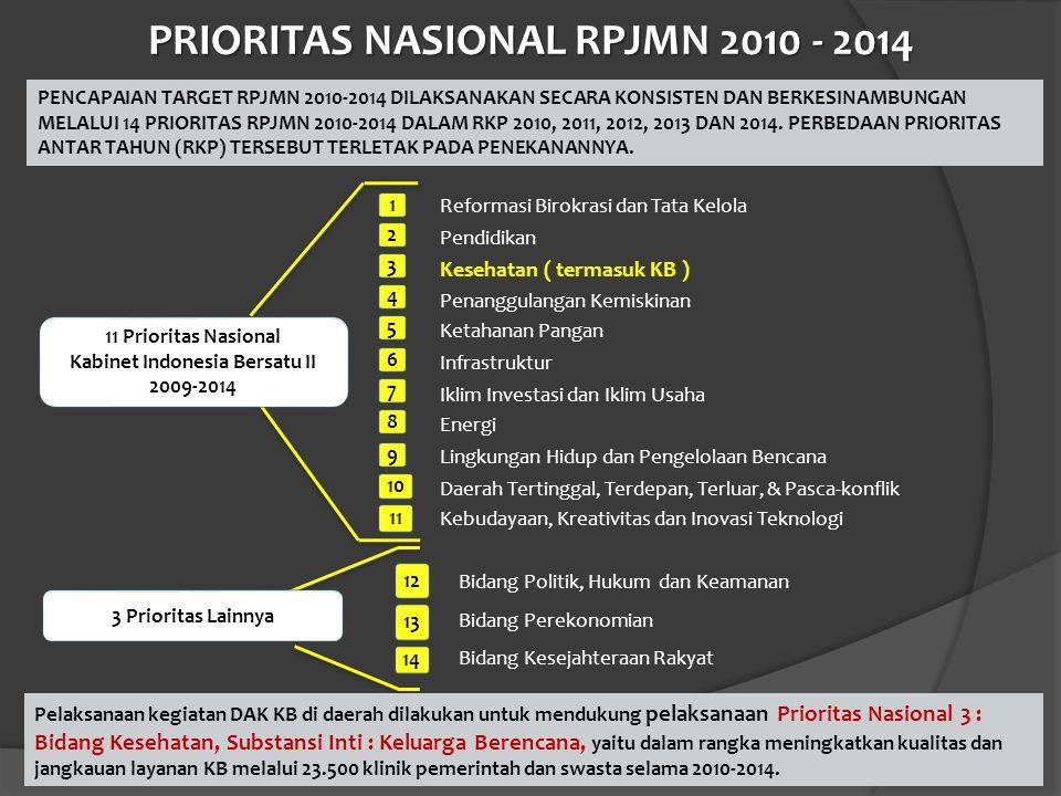 PRIORITAS NASIONAL RPJMN 2010 - 2014