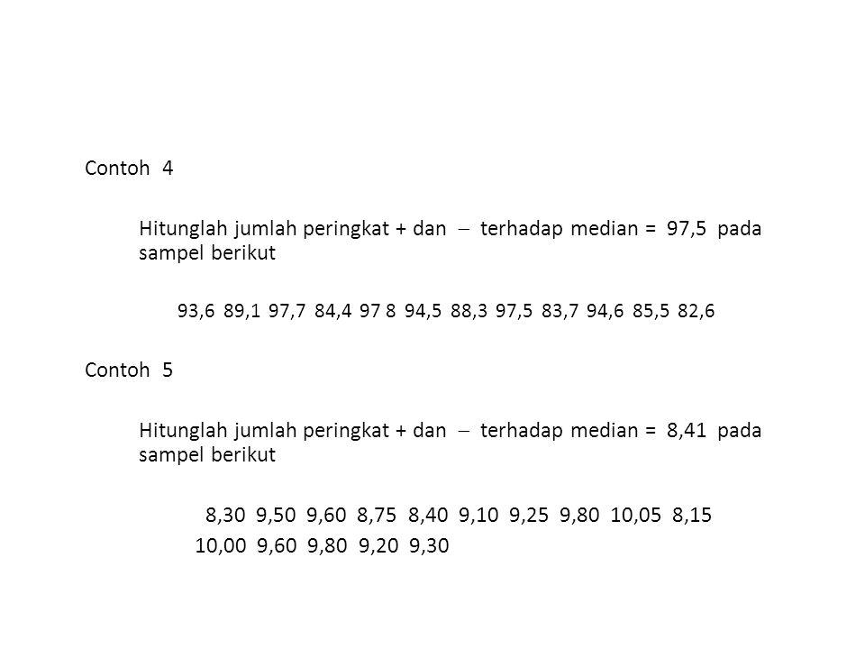 Contoh 4 Hitunglah jumlah peringkat + dan  terhadap median = 97,5 pada sampel berikut.