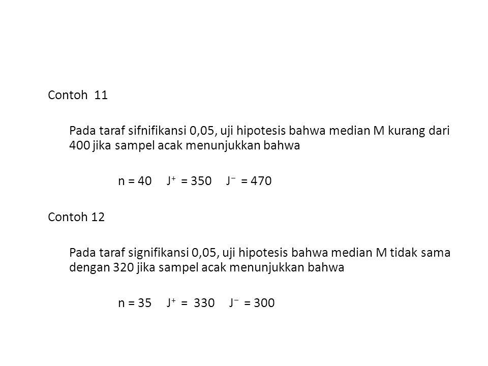 Contoh 11 Pada taraf sifnifikansi 0,05, uji hipotesis bahwa median M kurang dari 400 jika sampel acak menunjukkan bahwa.