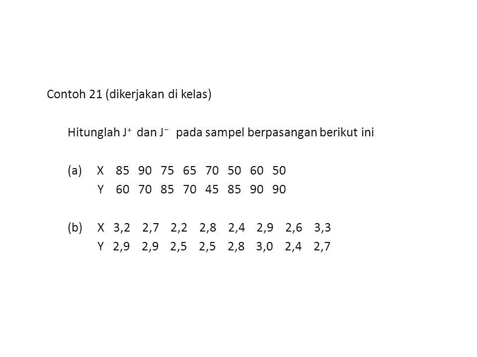 Contoh 21 (dikerjakan di kelas)