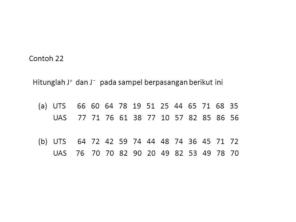 Contoh 22 Hitunglah J+ dan J pada sampel berpasangan berikut ini. (a) UTS 66 60 64 78 19 51 25 44 65 71 68 35.