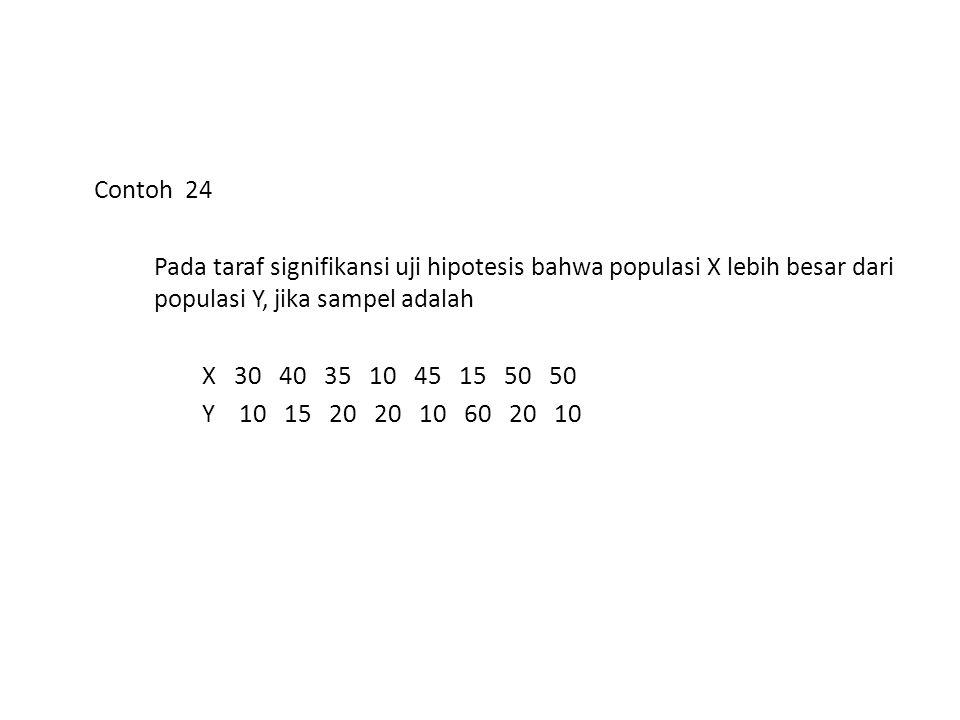 Contoh 24 Pada taraf signifikansi uji hipotesis bahwa populasi X lebih besar dari populasi Y, jika sampel adalah X 30 40 35 10 45 15 50 50 Y 10 15 20 20 10 60 20 10