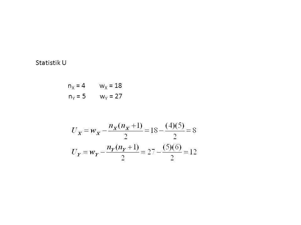 Statistik U nX = 4 wX = 18 nY = 5 wY = 27