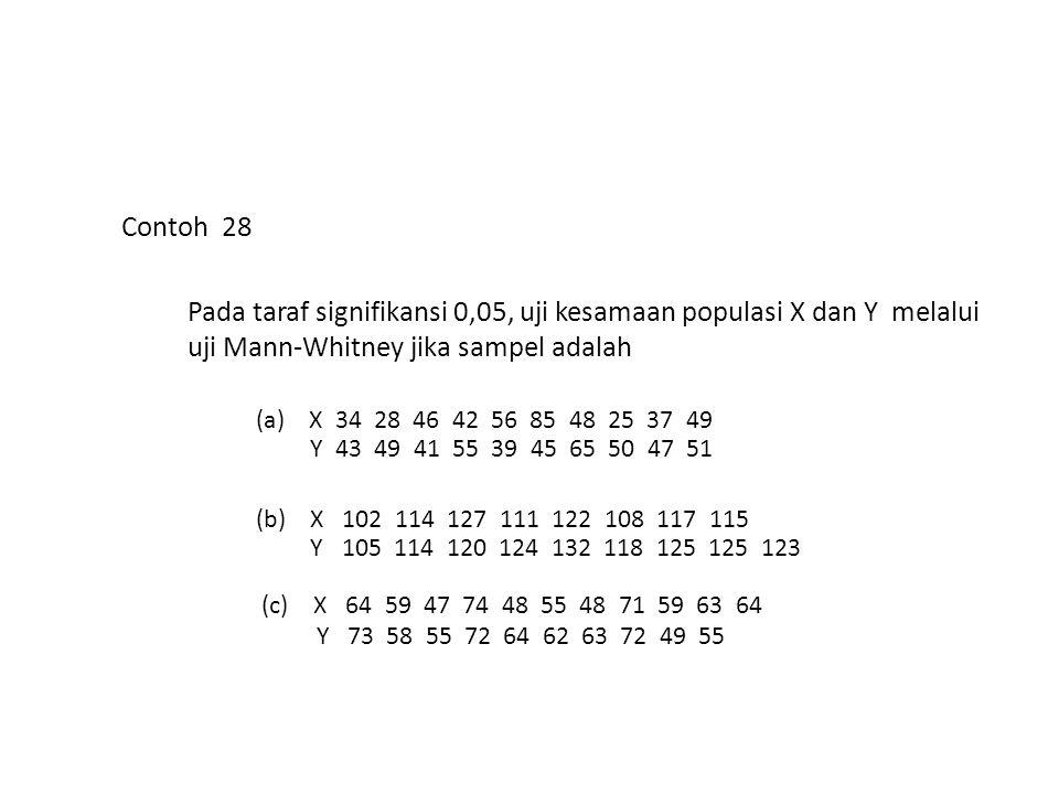 Contoh 28 Pada taraf signifikansi 0,05, uji kesamaan populasi X dan Y melalui uji Mann-Whitney jika sampel adalah.
