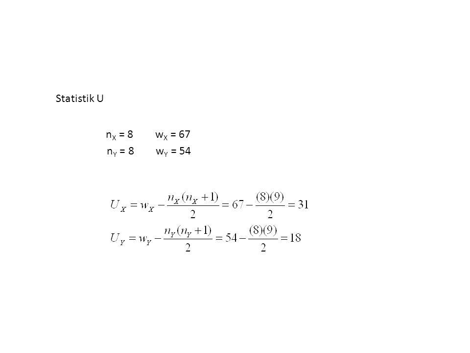 Statistik U nX = 8 wX = 67 nY = 8 wY = 54