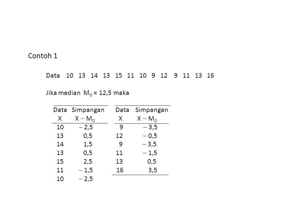 Contoh 1 Data 10 13 14 13 15 11 10 9 12 9 11 13 16. Jika median M0 = 12,5 maka.