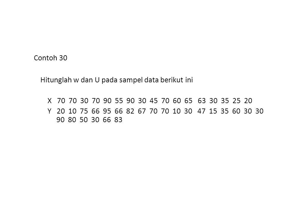 Contoh 30 Hitunglah w dan U pada sampel data berikut ini