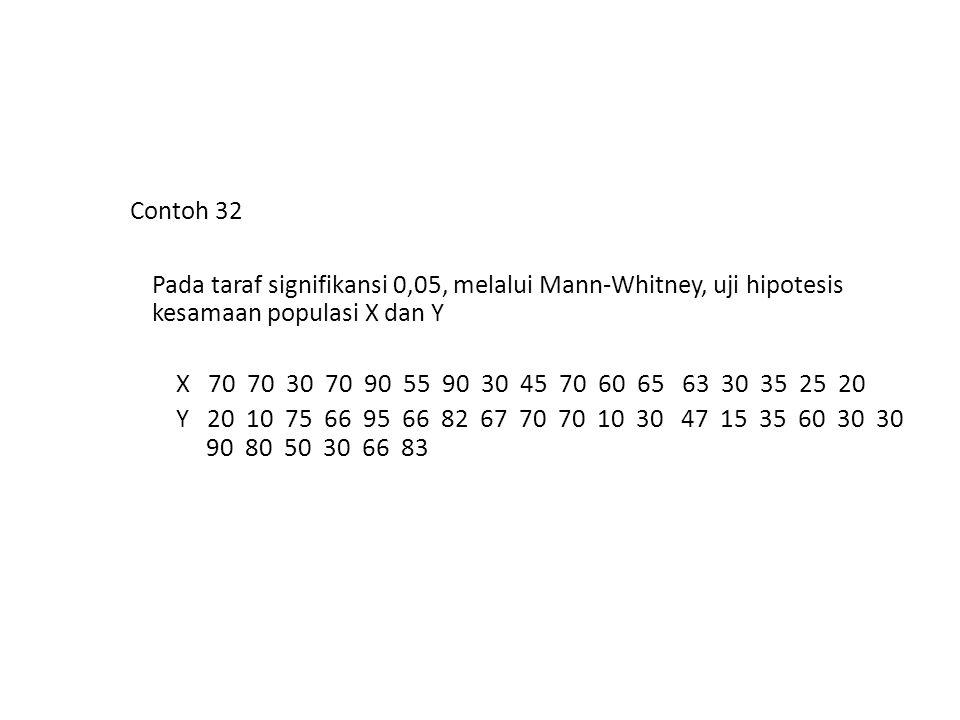 Contoh 32 Pada taraf signifikansi 0,05, melalui Mann-Whitney, uji hipotesis kesamaan populasi X dan Y.