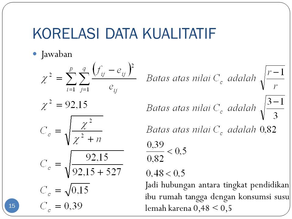 KORELASI DATA KUALITATIF
