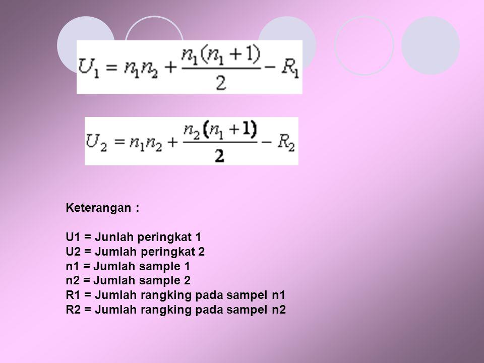 Keterangan : U1 = Junlah peringkat 1 U2 = Jumlah peringkat 2 n1 = Jumlah sample 1 n2 = Jumlah sample 2 R1 = Jumlah rangking pada sampel n1 R2 = Jumlah rangking pada sampel n2