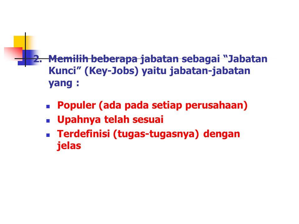 2. Memilih beberapa jabatan sebagai Jabatan Kunci (Key-Jobs) yaitu jabatan-jabatan yang :