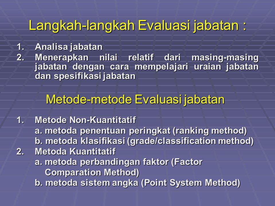 Langkah-langkah Evaluasi jabatan :