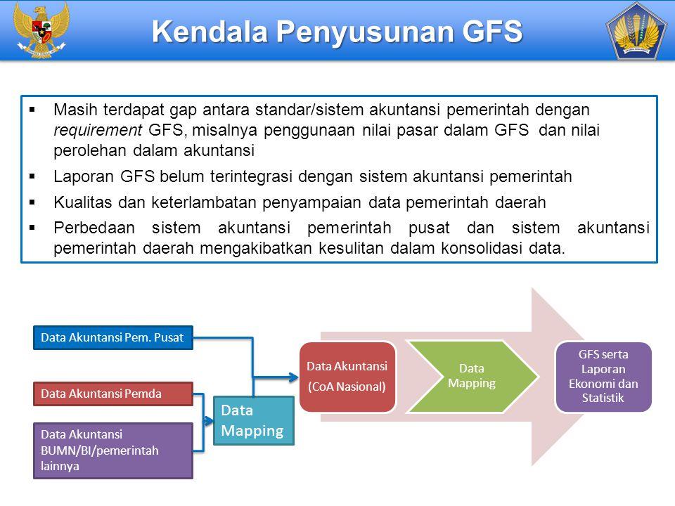 Kendala Penyusunan GFS
