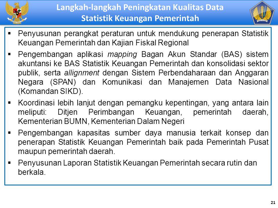 Langkah-langkah Peningkatan Kualitas Data